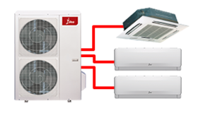 IdeaPro AC Multi-split systems