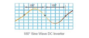 Sine-Wave Inverter